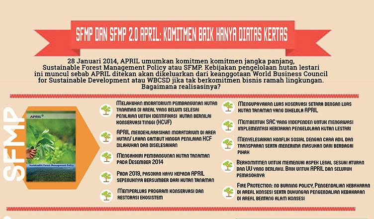 Laporan 2 tahun SFMP APRIL