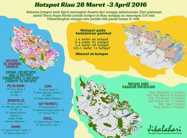 Hotspot minggu 1 April 2016